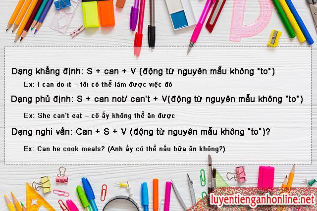 5 phút tổng hợp kiến thức tiếng Anh cho học sinh cấp 1